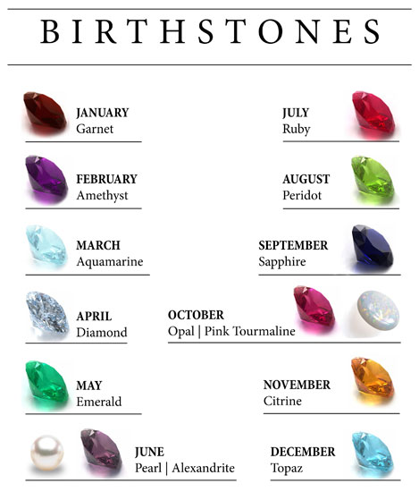 education--birthstone-chart-lg