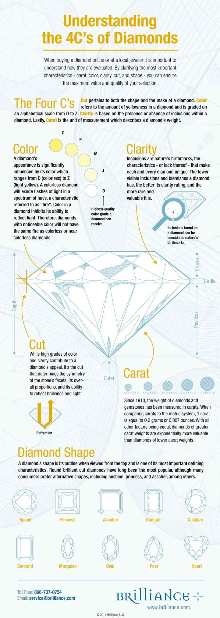 4Cs-Loose-Diamond-Infograph